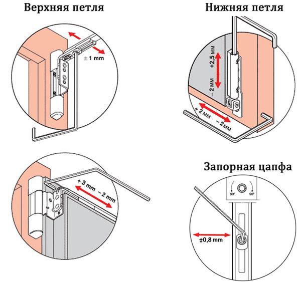 Береты из норУнитаз в частном доУстановка металлической