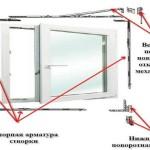 Выполнение поиска неисправности фурнитуры в пластиковых окнах, процесс регулировки и починки