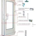 Особенности выбора фурнитуры для балкона, возможные поломки и способы ремонта