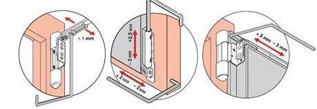 Регулировка петель на балконной двери