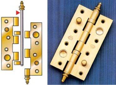 Штырь, соединяющий отдельные части петли
