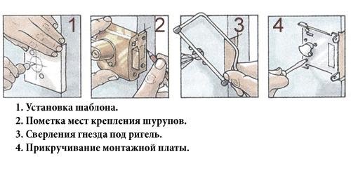 Основные этапы установки накладного замка
