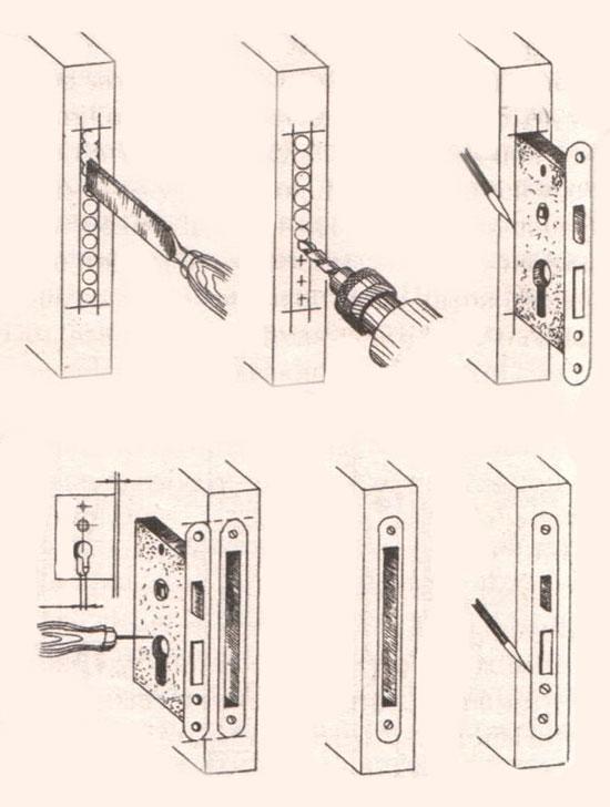 Врезка замка межкомнатных дверей своими руками