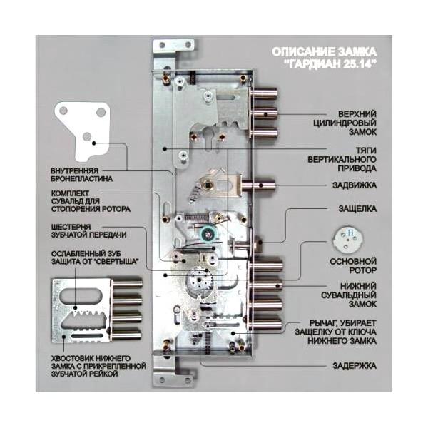 Устройство личинки дверного замка схема