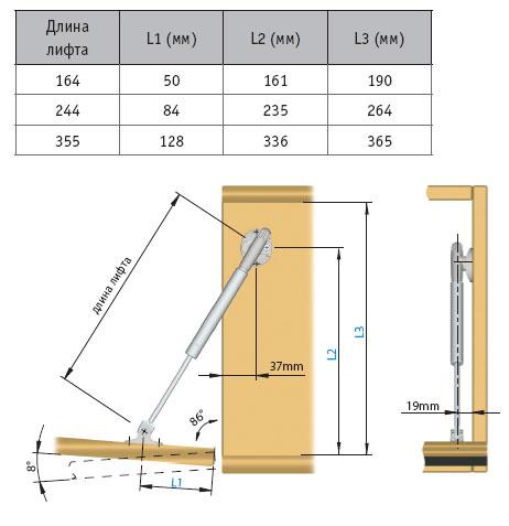 Основные параметры установки системы газлифт