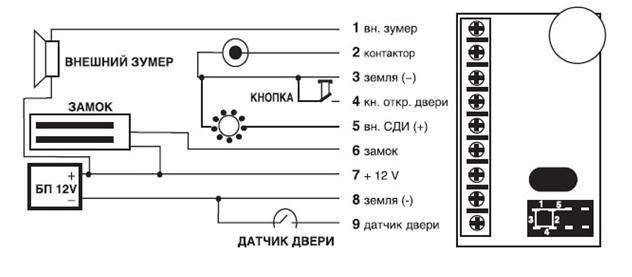 Как подключить оборудование и замок к контроллеру