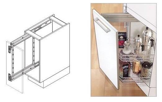 Выдвижной шкафчик на кухне поможет сэкономить пространство