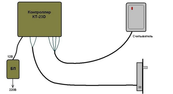 Краткая схема, которой надо пользоваться при монтаже кодового замка электронного типа