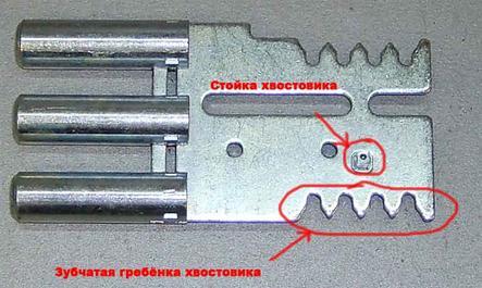 Элементы, предотвращающие взлом замка