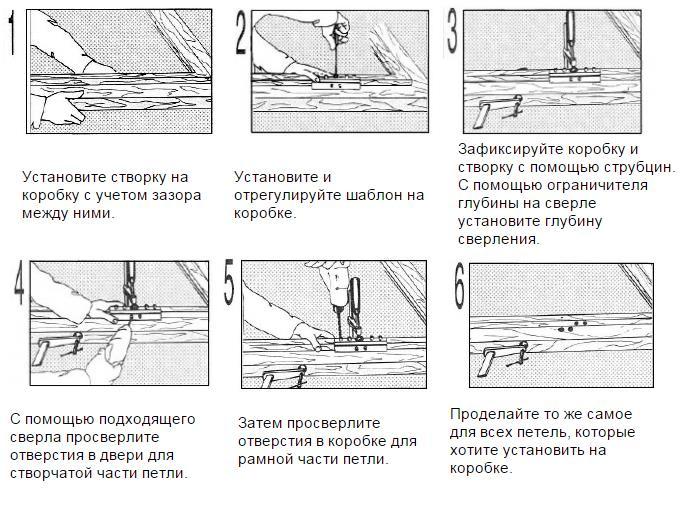 Процесс сверления отверстий