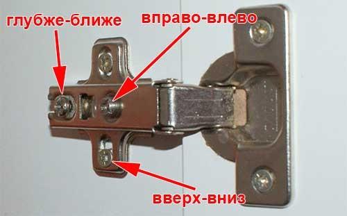 Схема регулировочных болтов на мебельной петле