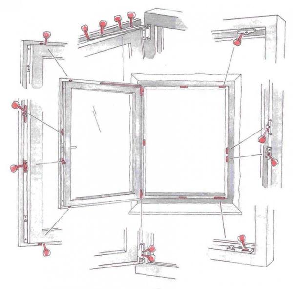 Места окна, которые особо нуждаются в смазке