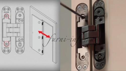 Регулировка положения двери в третьей плоскости