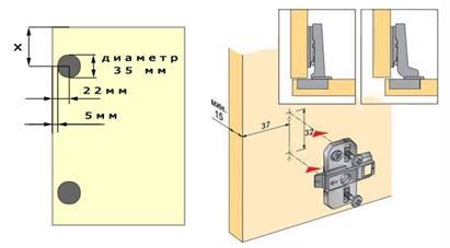 Разметка мест установки перед монтажом петли