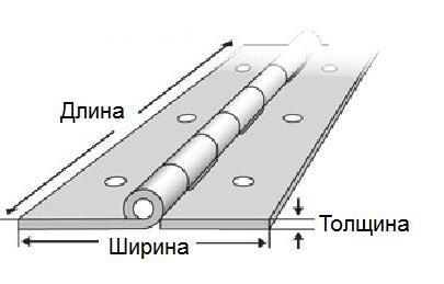 Схема размеров рояльных петель