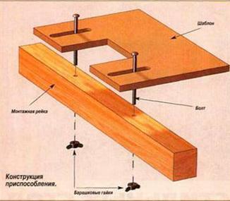 Основные составляющие части простейшего шаблона