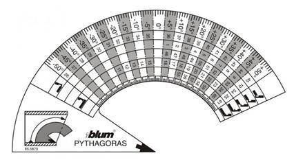 Устройство для определения угла мебельной петли