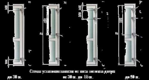 Количество петель для ПВХ дверей
