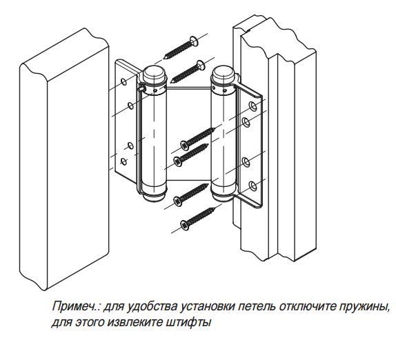 Перед началом установки пружинная петля расслабляется, а после окончания работ - сжимается