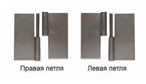 Левая и правая петля, особенности конструкции