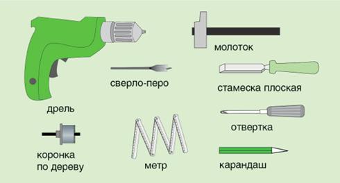 Инструменты, требующиеся для установки ручки защелки