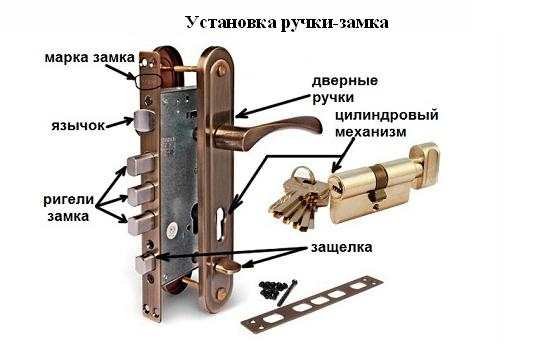 Составные элементы врезного замка с нажимной ручкой