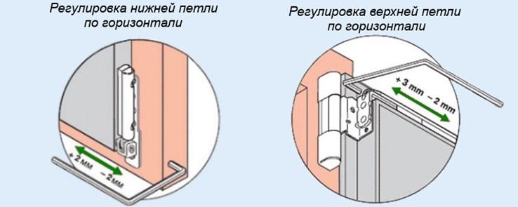Выравнивание балконной двери в горизонтальном направлении