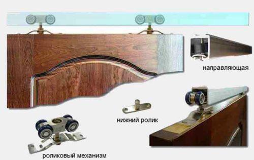 Схема крепления раздвижной межкомнатной двери