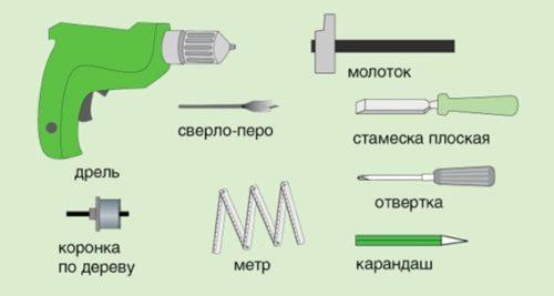 Инструменты, необходимые для самостоятельной установки защелки