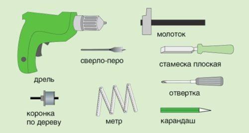 Инструменты, необходимые для монтажа защелки