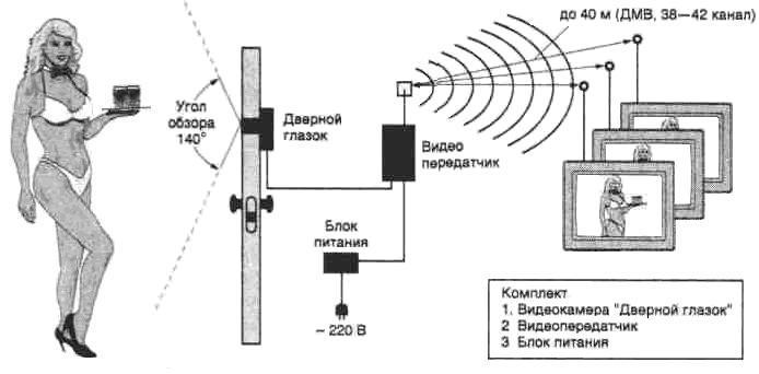 Устройство, передающее сигнал по радиоканалу