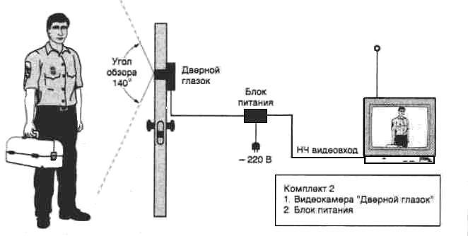 Устройство, подключенное проводами