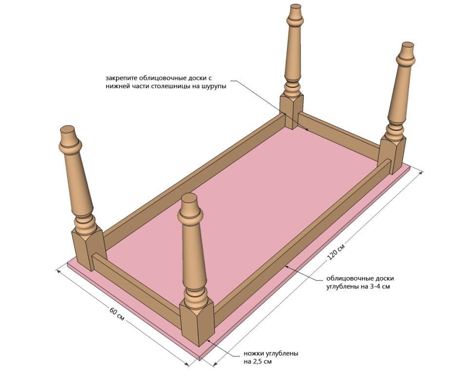 Стол стандартной конструкции