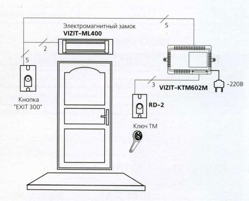 Схема расположения элементов замка