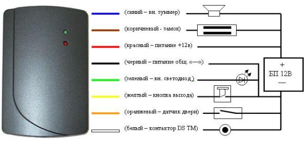 Общая схема присоединения замка и дополнительного оборудования к блоку управления
