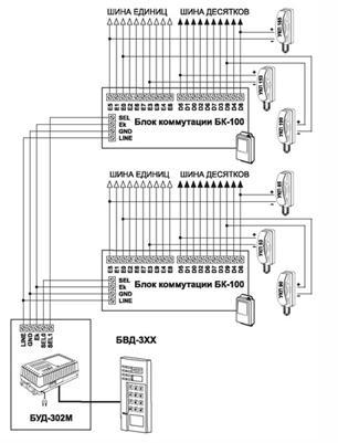 На рисунке показано, как подключить блок управления домофона