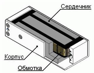 Устройство магнитного замка