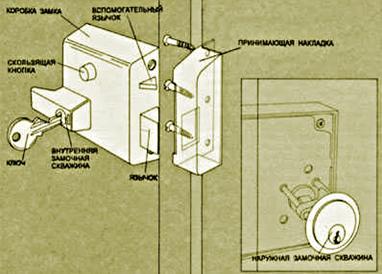 Схема монтажа накладного замка своими руками