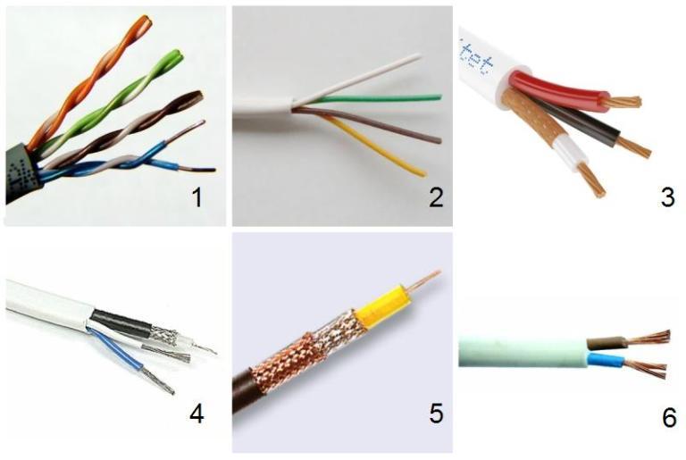Подбор кабеля в зависимости от удаленности калитки