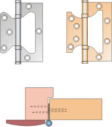 Схема функционирования петель бабочек