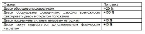 /home/v/vichyuy4/furni info.ru/public html/wp content/uploads/2016/02/zavisimosti ot dopolnitelnogo oborudovaniya