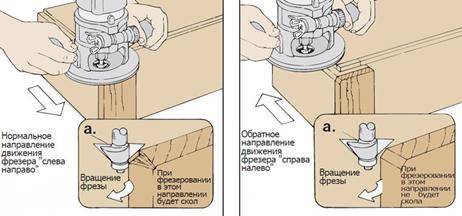 Процесс работы фрезером
