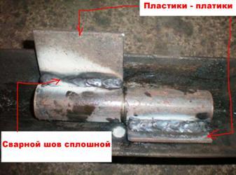 Усиление петель металлическими пластинами перед установкой