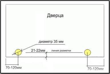 Определение мест расположения чашек мебельной петли