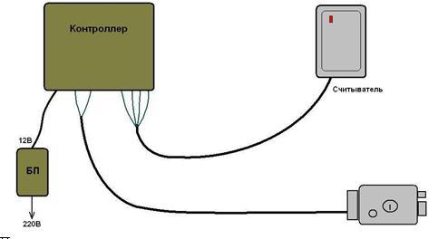 Схема подключения электронного замка