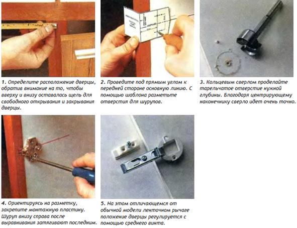 Этапы установки мебельной шарнирной петли