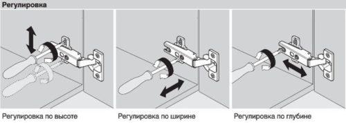 Фото-инструкция по регулировке петель шкафа