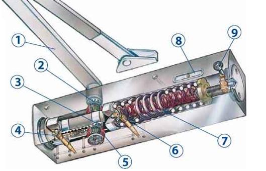 Основные рабочие элементы дверного доводчика
