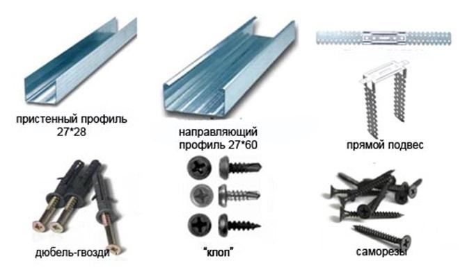 Перечень материалов для сооружения каркаса под гипсокартон