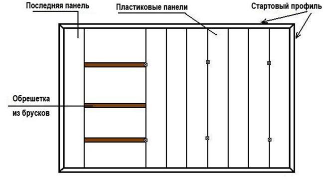 Пример схемы монтажа стеновых панелей